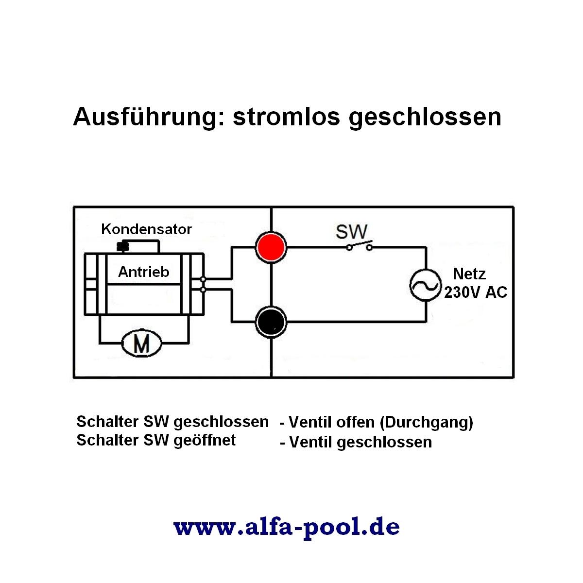 Installation - alfa-pool solutions